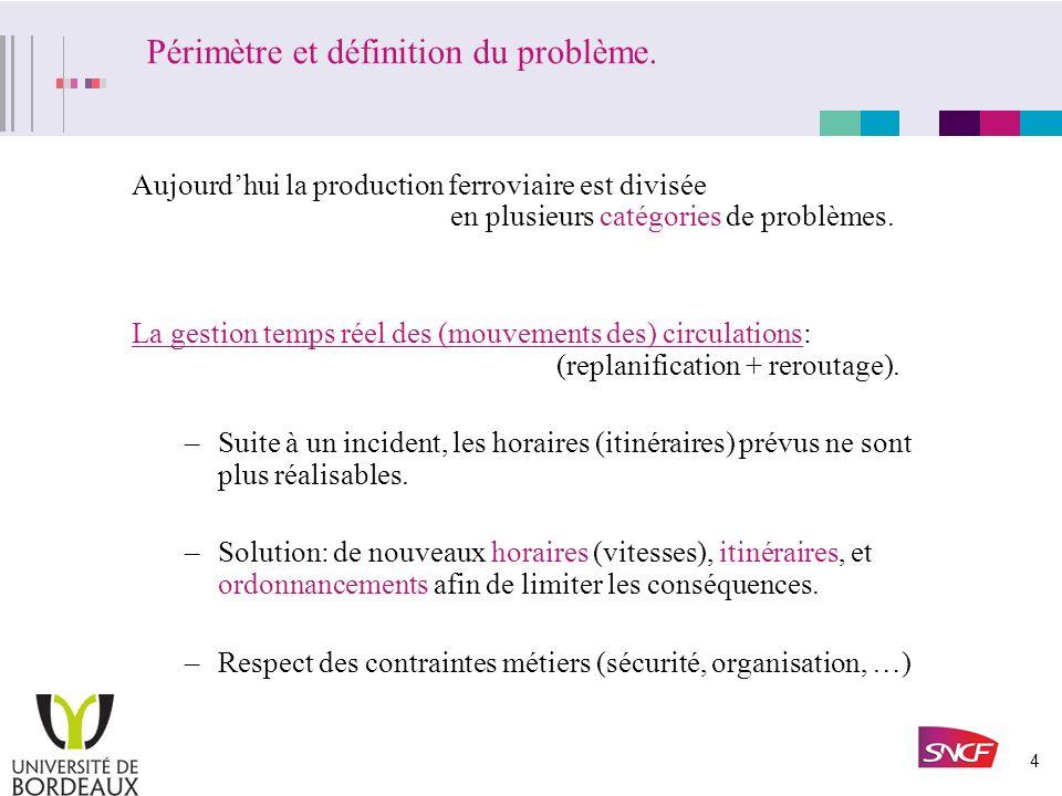 Périmètre et définition du problème.