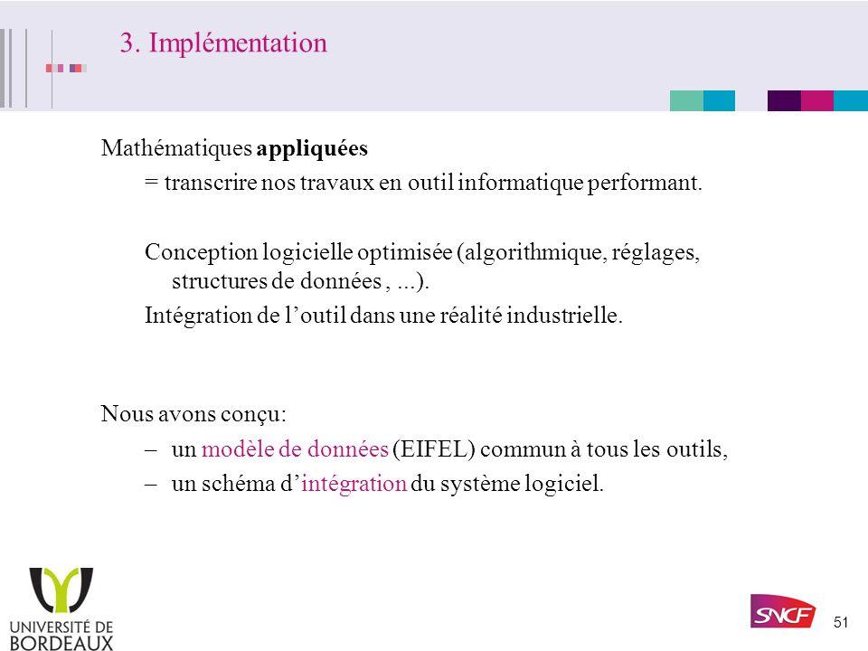 3. Implémentation Mathématiques appliquées
