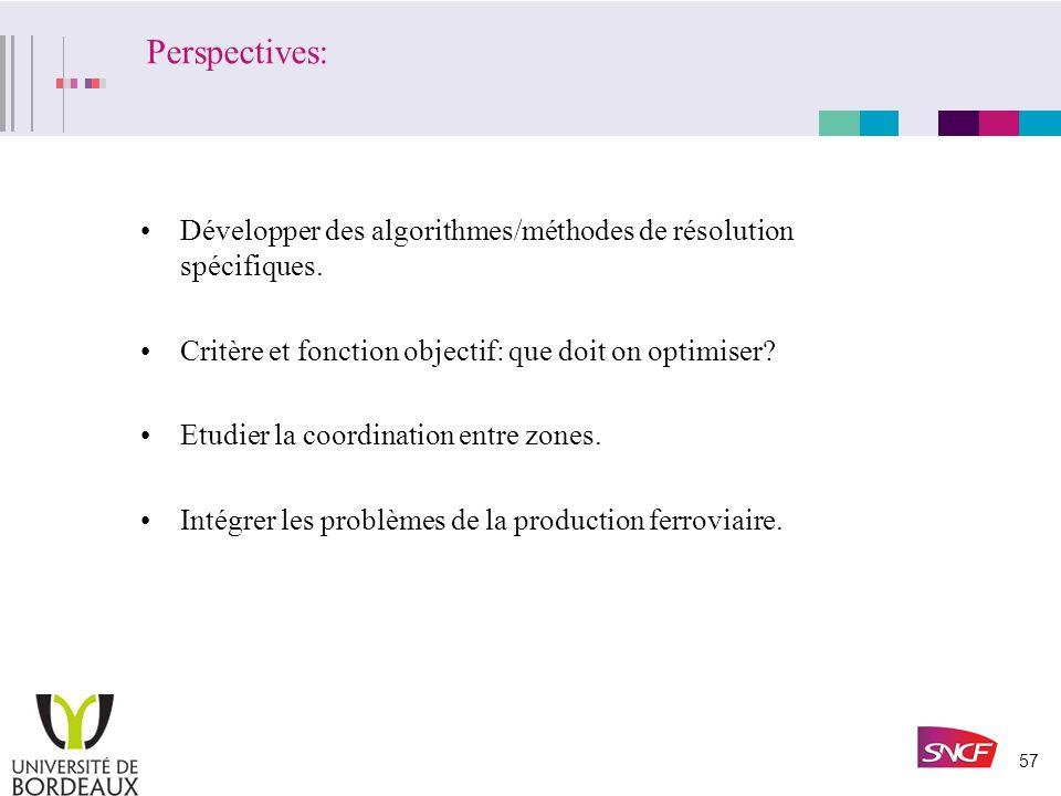 Perspectives: Développer des algorithmes/méthodes de résolution spécifiques. Critère et fonction objectif: que doit on optimiser
