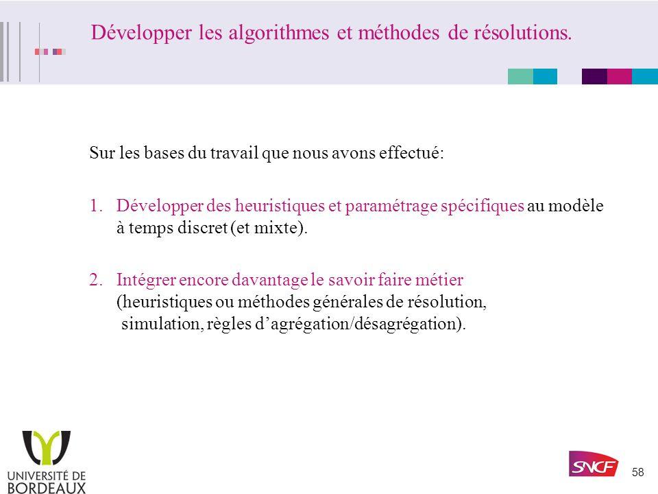 Développer les algorithmes et méthodes de résolutions.