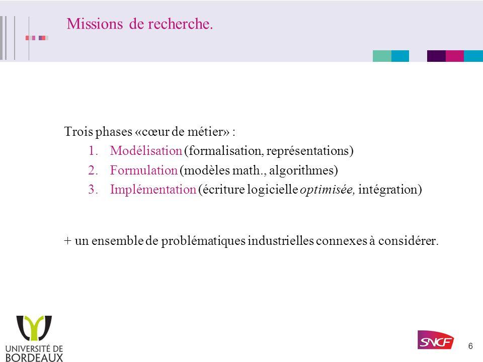 Missions de recherche. Trois phases «cœur de métier» :