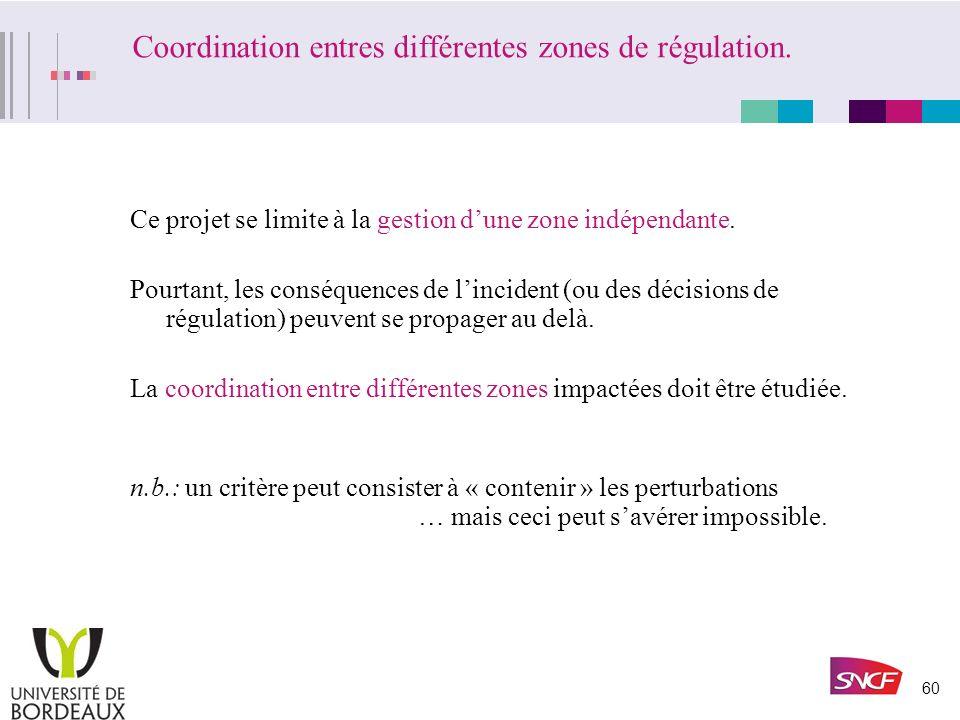 Coordination entres différentes zones de régulation.