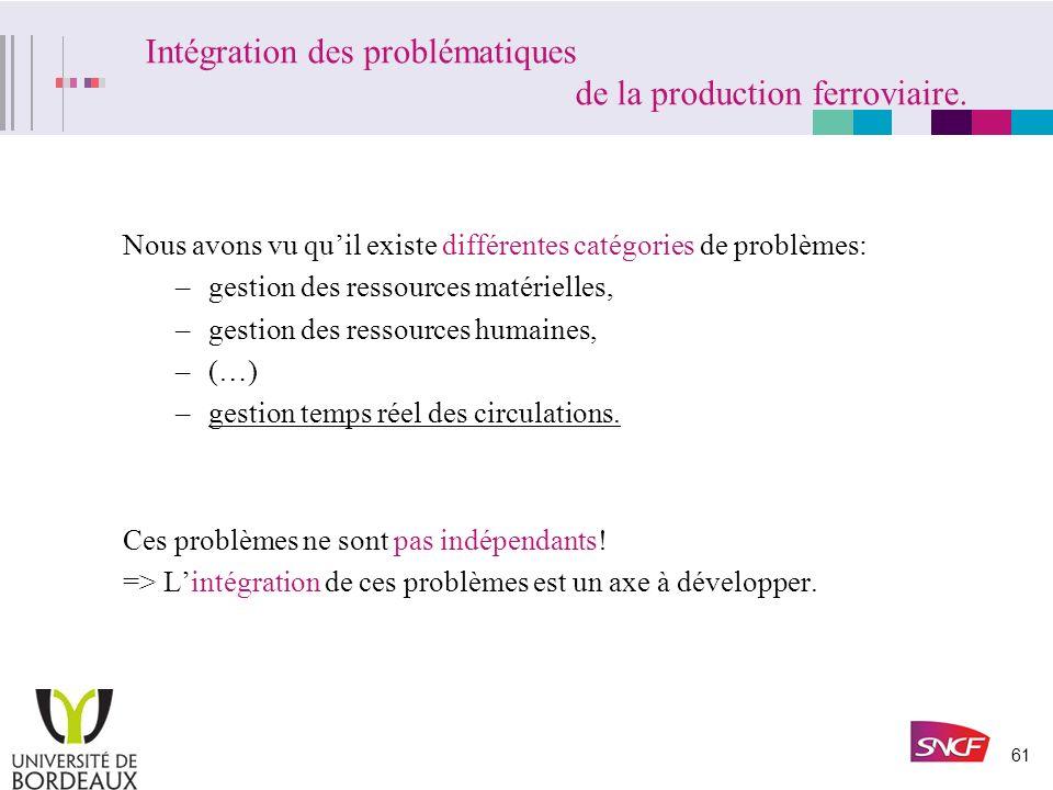 Intégration des problématiques de la production ferroviaire.