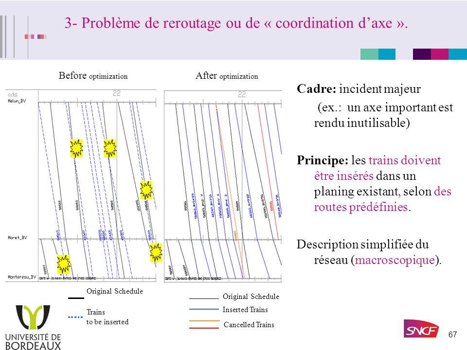 3- Problème de reroutage ou de « coordination d'axe ».