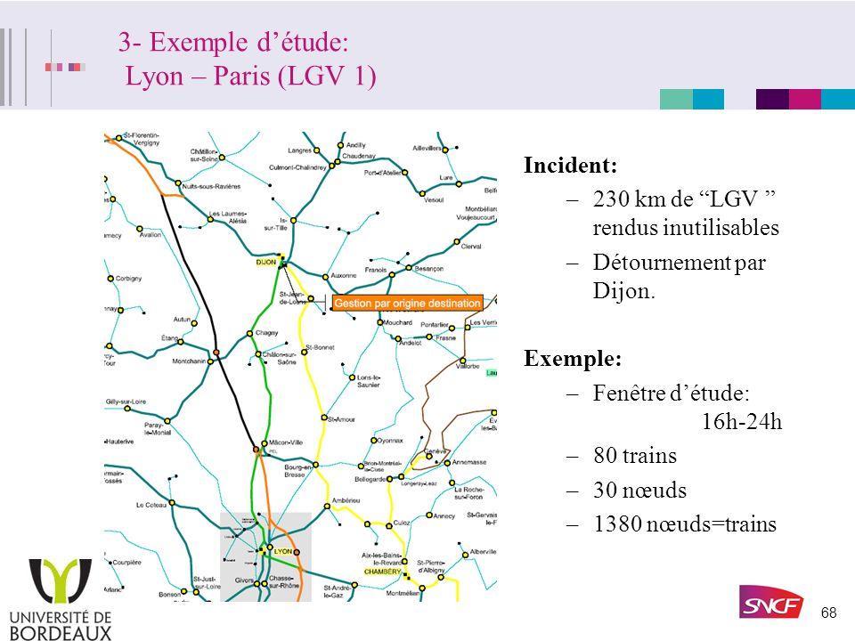3- Exemple d'étude: Lyon – Paris (LGV 1)
