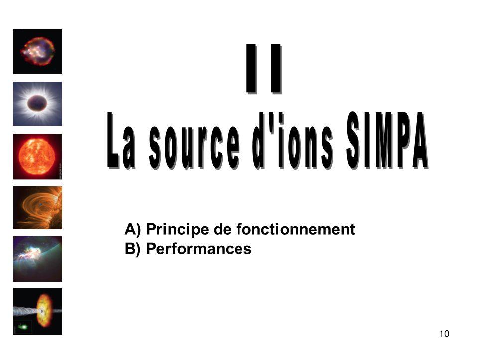 II La source d ions SIMPA A) Principe de fonctionnement