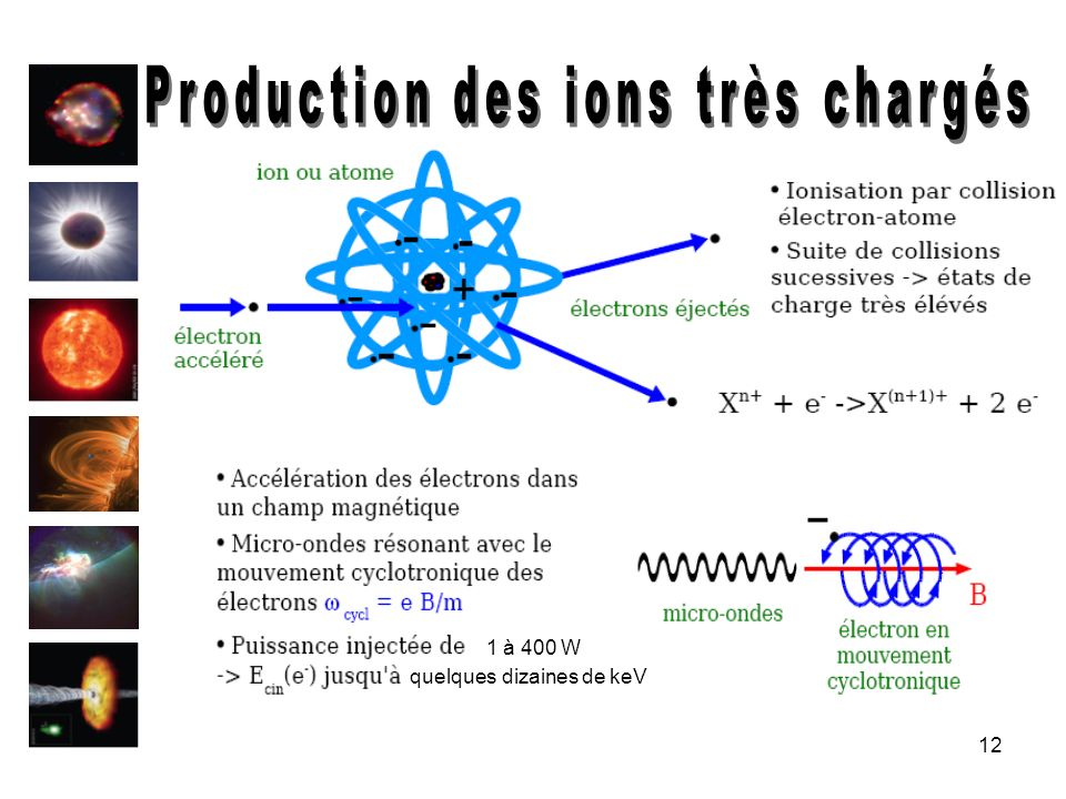 Production des ions très chargés