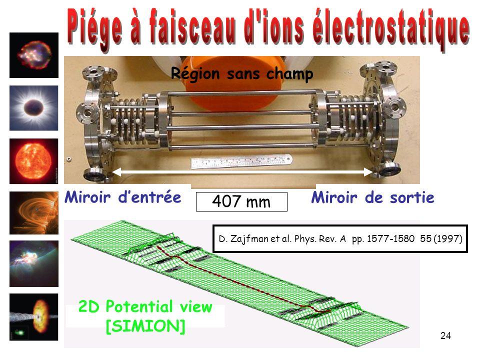 Piége à faisceau d ions électrostatique