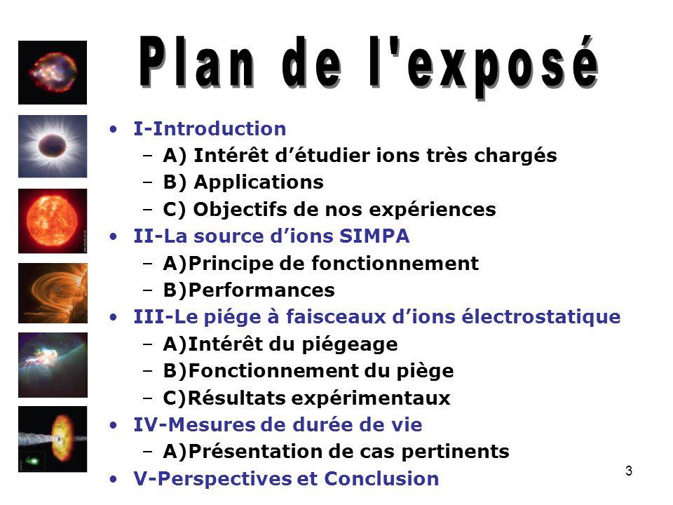 Plan de l exposé I-Introduction A) Intérêt d'étudier ions très chargés