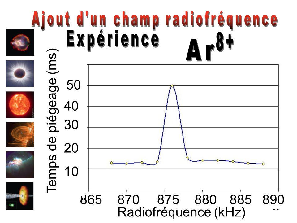Ajout d un champ radiofréquence