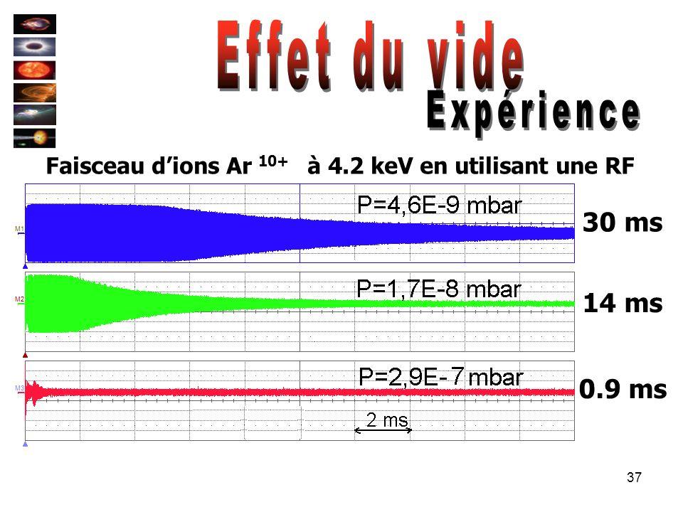 Faisceau d'ions Ar 10+ à 4.2 keV en utilisant une RF