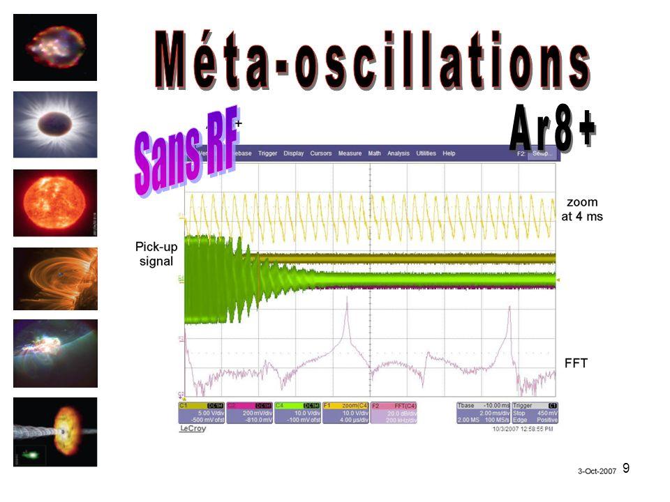 Méta-oscillations Sans RF Ar8+ Ar8+
