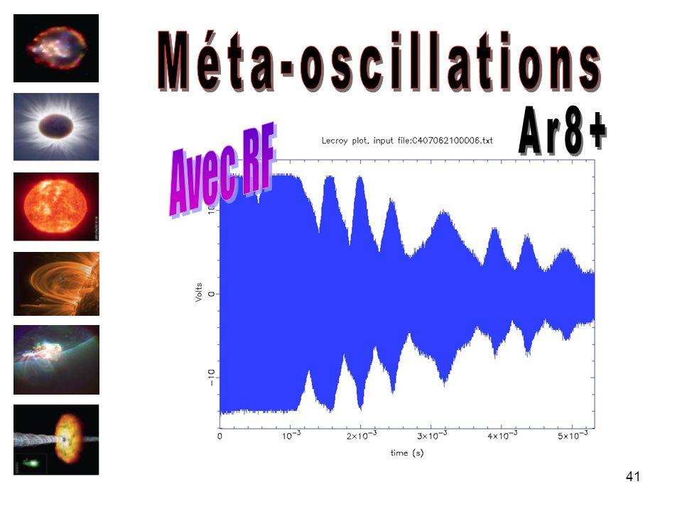 Méta-oscillations Ar8+ Avec RF