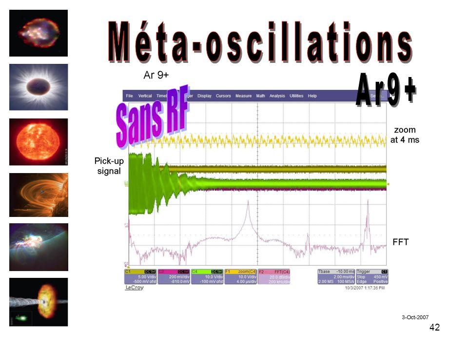 Méta-oscillations Ar9+ Sans RF