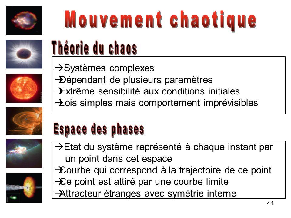 Mouvement chaotique Théorie du chaos Espace des phases