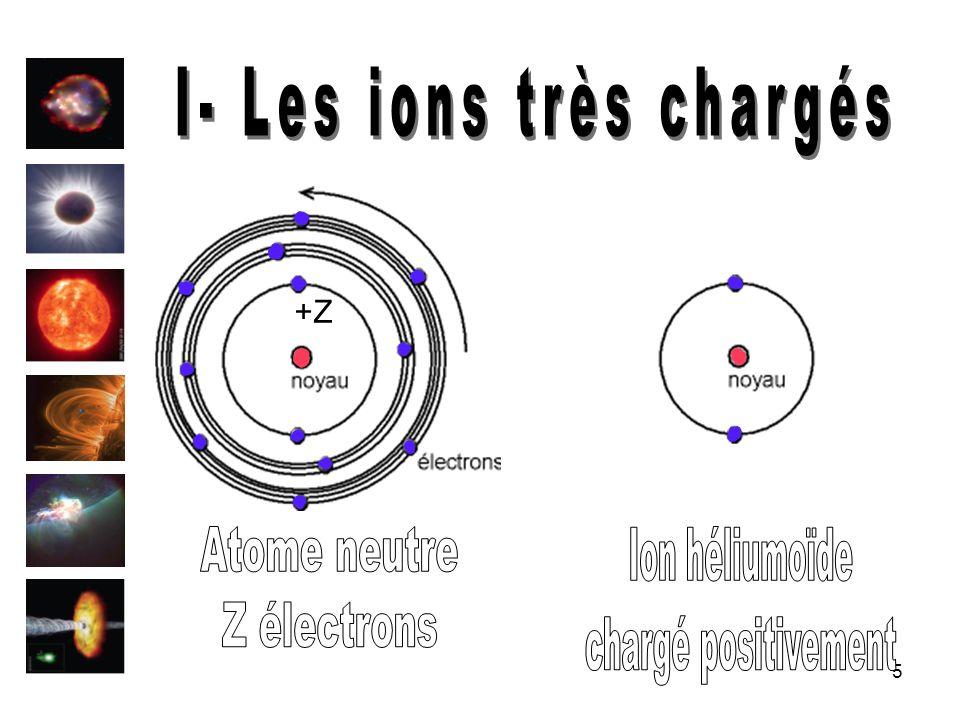 I- Les ions très chargés