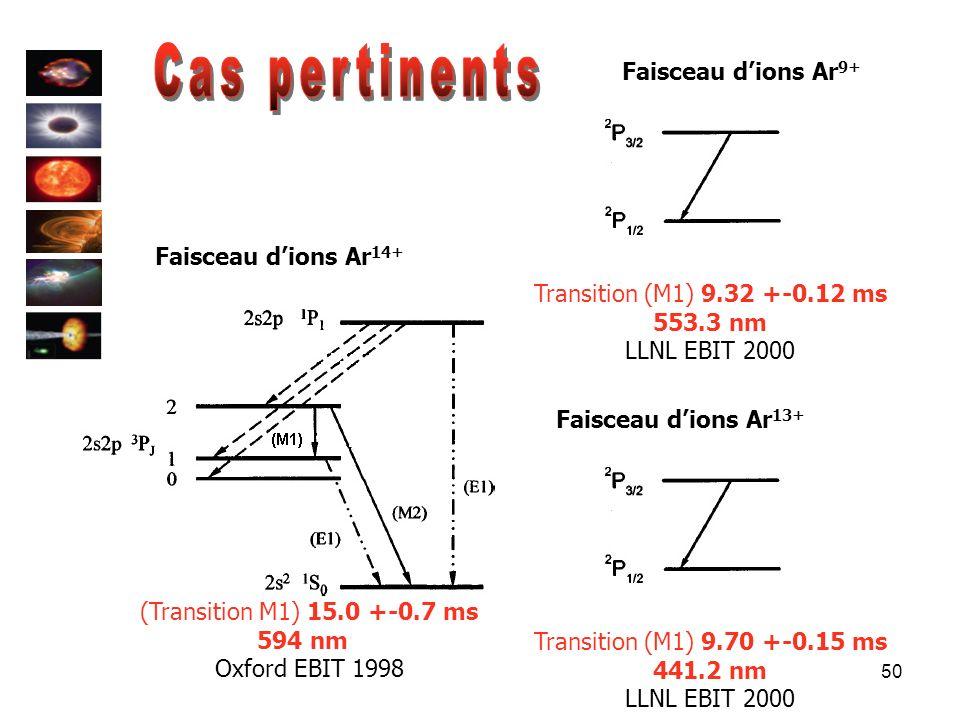 Cas pertinents Faisceau d'ions Ar9+ Faisceau d'ions Ar14+