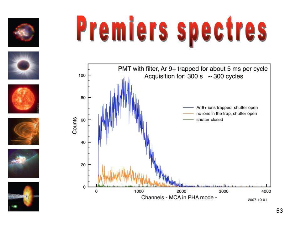 Premiers spectres