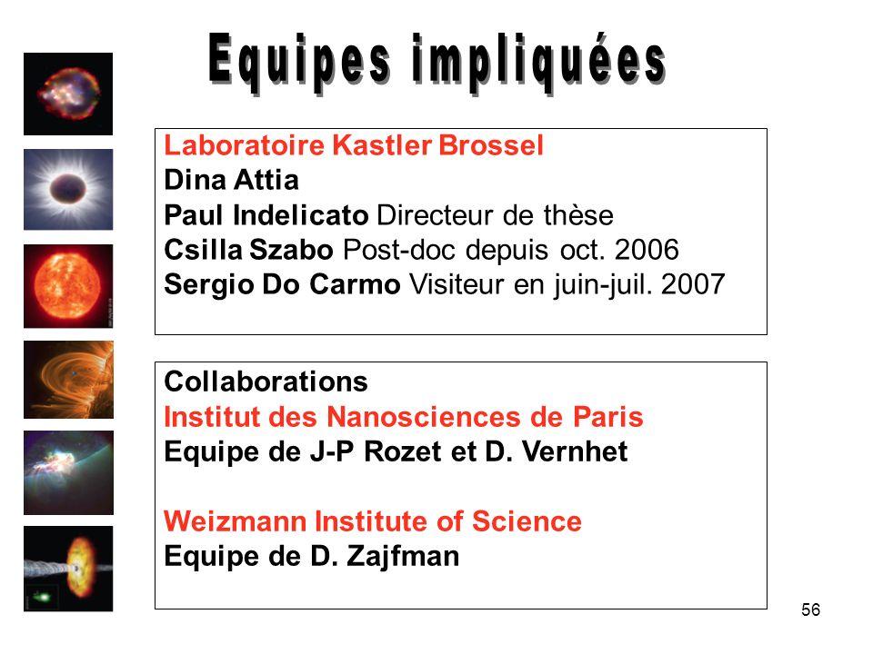 Equipes impliquées Laboratoire Kastler Brossel Dina Attia