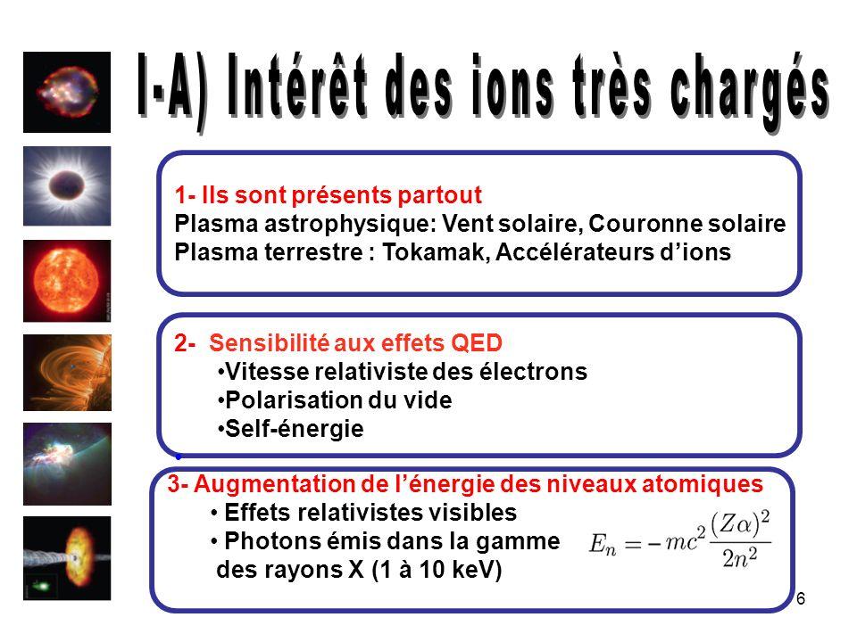 I-A) Intérêt des ions très chargés