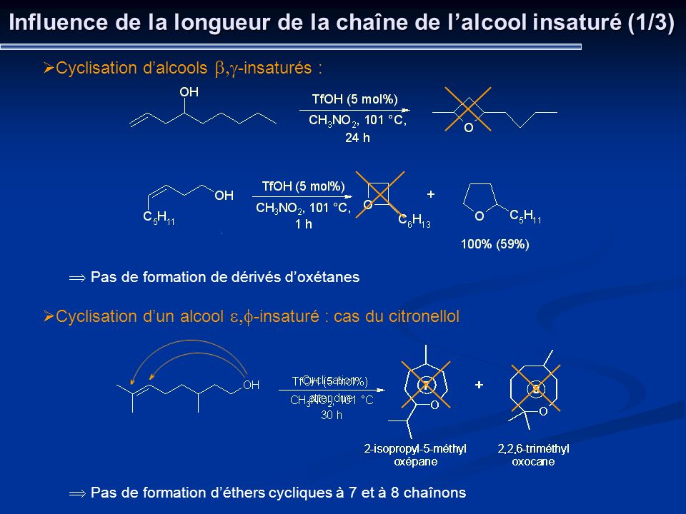 Influence de la longueur de la chaîne de l'alcool insaturé (1/3)