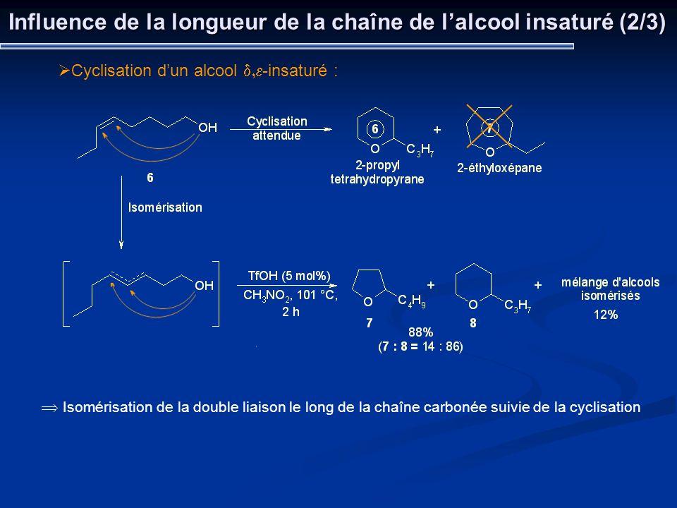 Influence de la longueur de la chaîne de l'alcool insaturé (2/3)