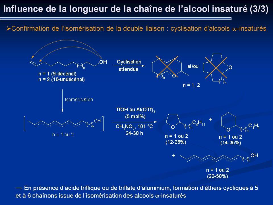 Influence de la longueur de la chaîne de l'alcool insaturé (3/3)