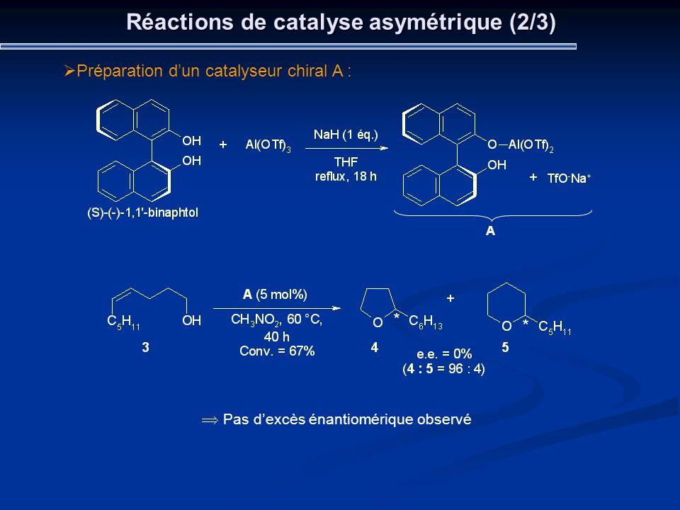 Réactions de catalyse asymétrique (2/3)