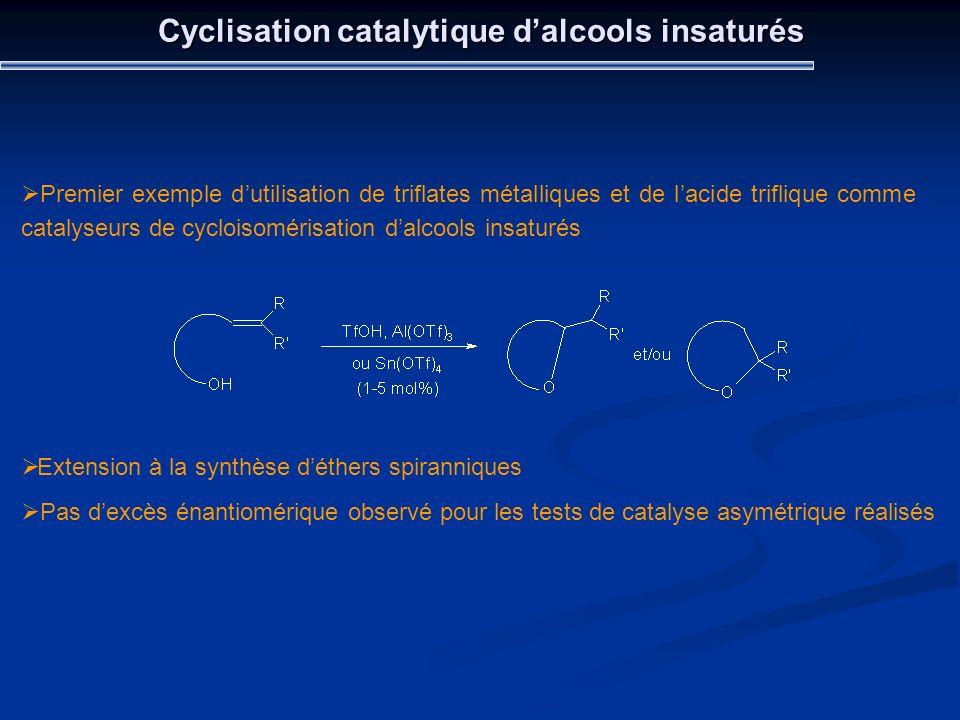 Cyclisation catalytique d'alcools insaturés