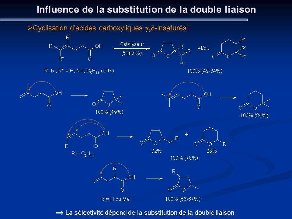 Influence de la substitution de la double liaison