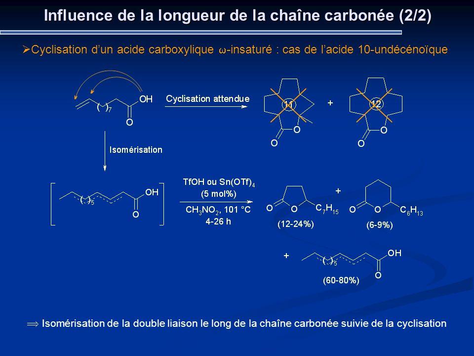 Influence de la longueur de la chaîne carbonée (2/2)