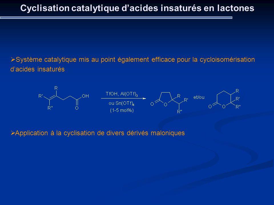 Cyclisation catalytique d'acides insaturés en lactones