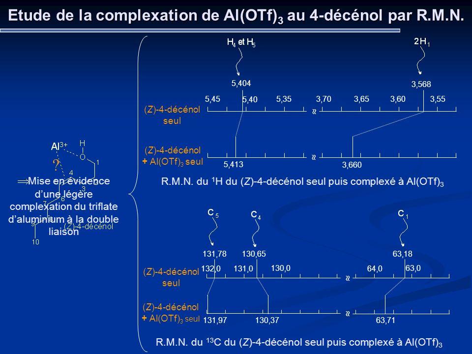 Etude de la complexation de Al(OTf)3 au 4-décénol par R.M.N.