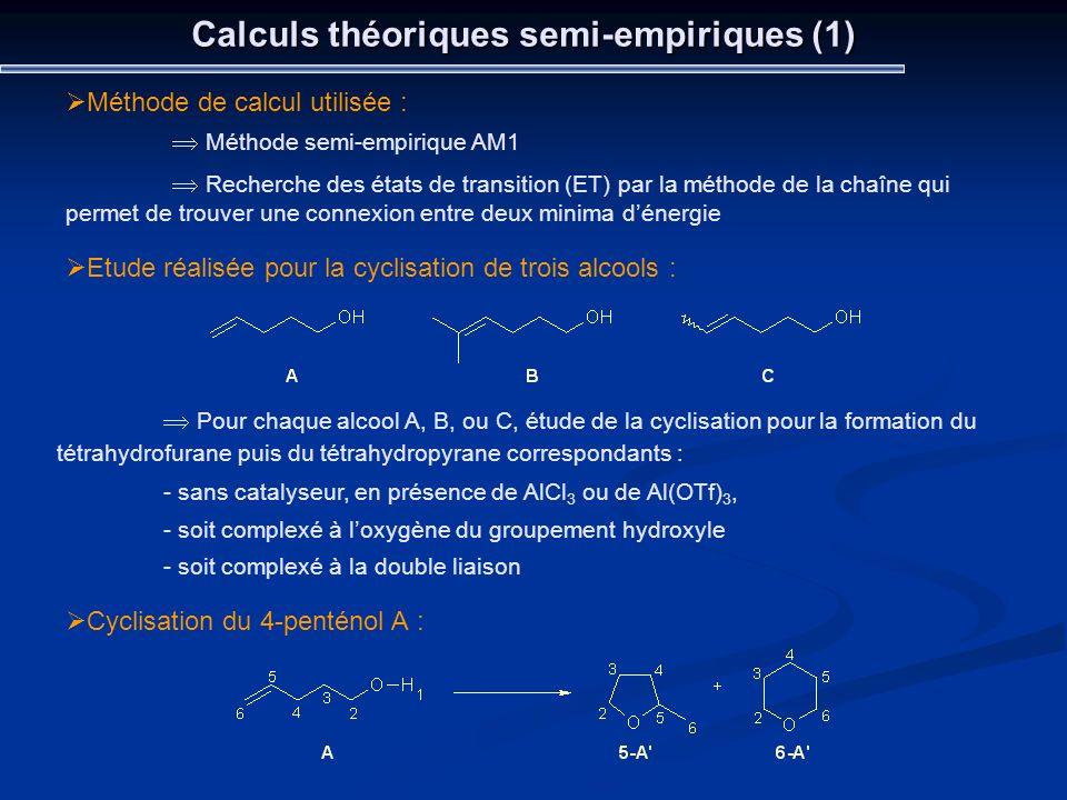 Calculs théoriques semi-empiriques (1)