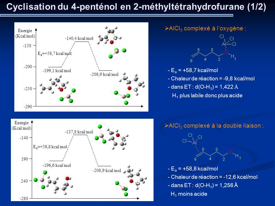 Cyclisation du 4-penténol en 2-méthyltétrahydrofurane (1/2)