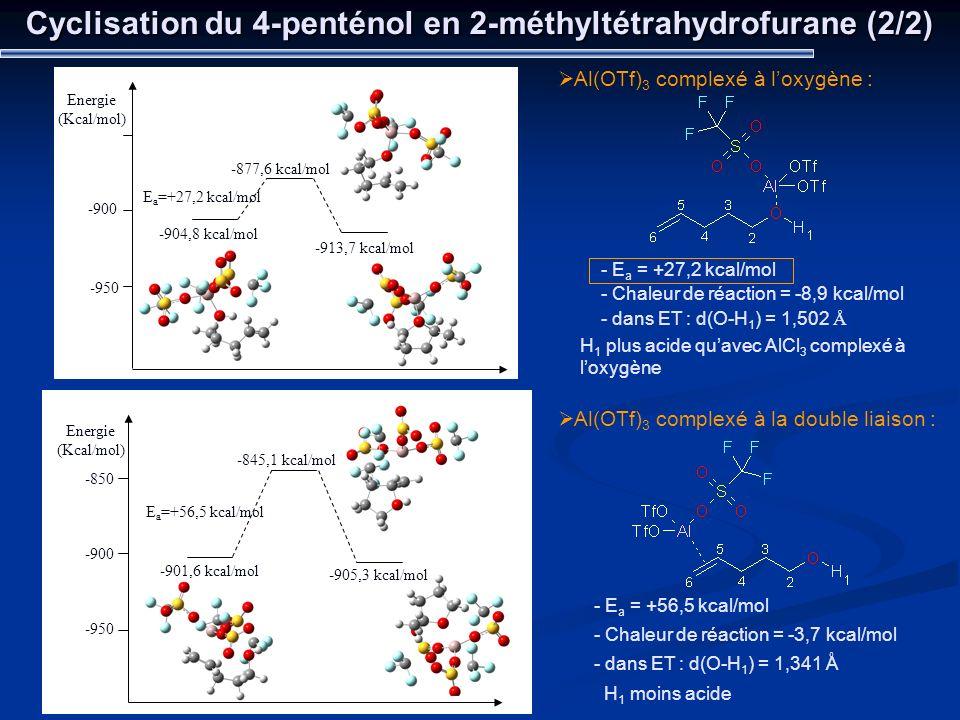 Cyclisation du 4-penténol en 2-méthyltétrahydrofurane (2/2)