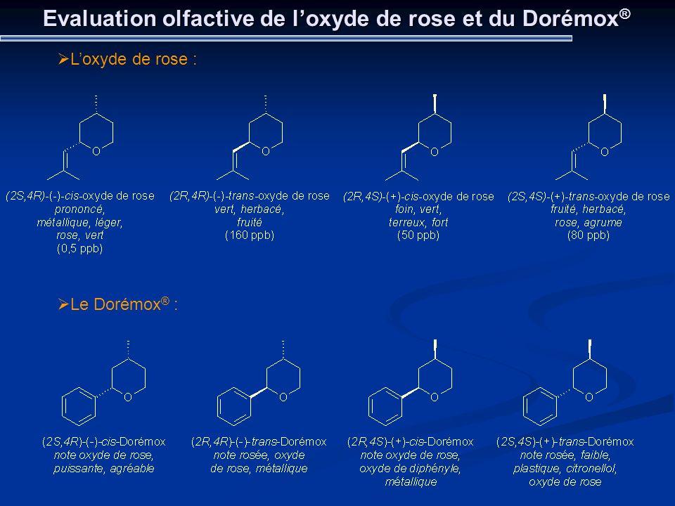 Evaluation olfactive de l'oxyde de rose et du Dorémox®