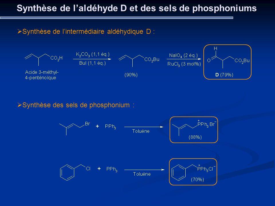 Synthèse de l'aldéhyde D et des sels de phosphoniums