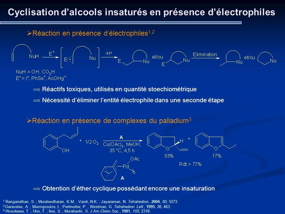Cyclisation d'alcools insaturés en présence d'électrophiles