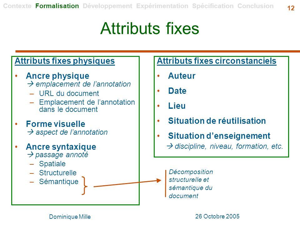 Attributs fixes Attributs fixes physiques