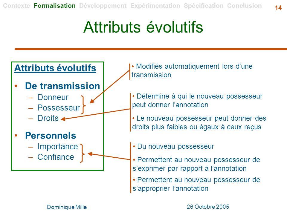 Attributs évolutifs Attributs évolutifs De transmission Personnels