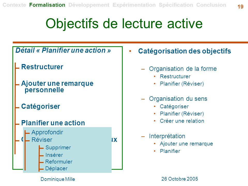 Objectifs de lecture active
