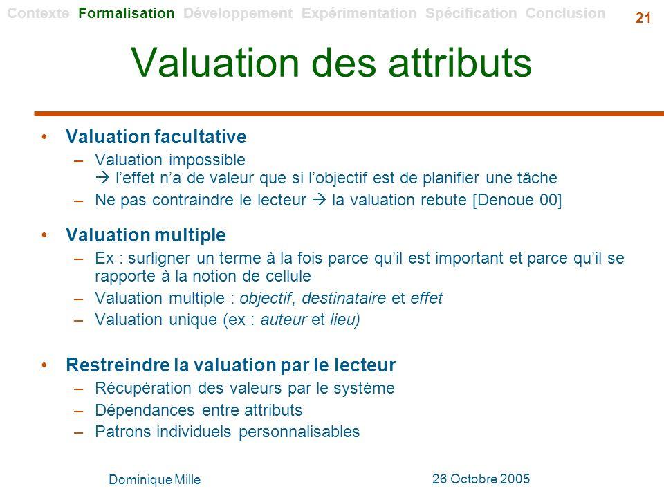 Valuation des attributs