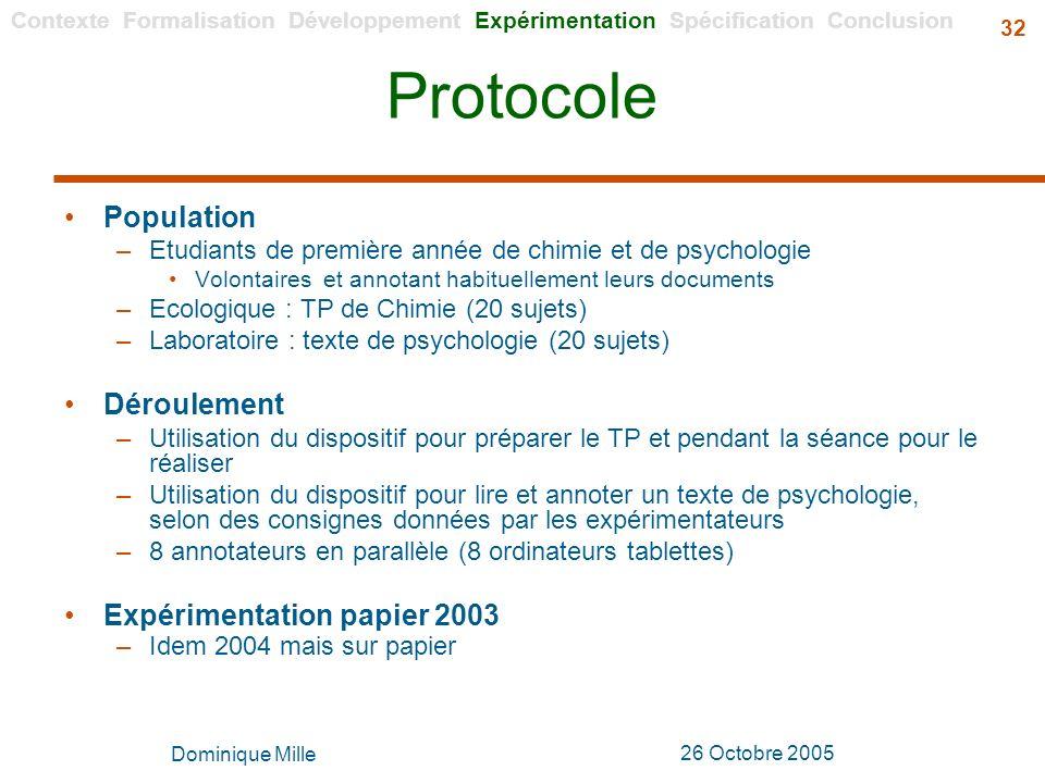 Protocole Population Déroulement Expérimentation papier 2003