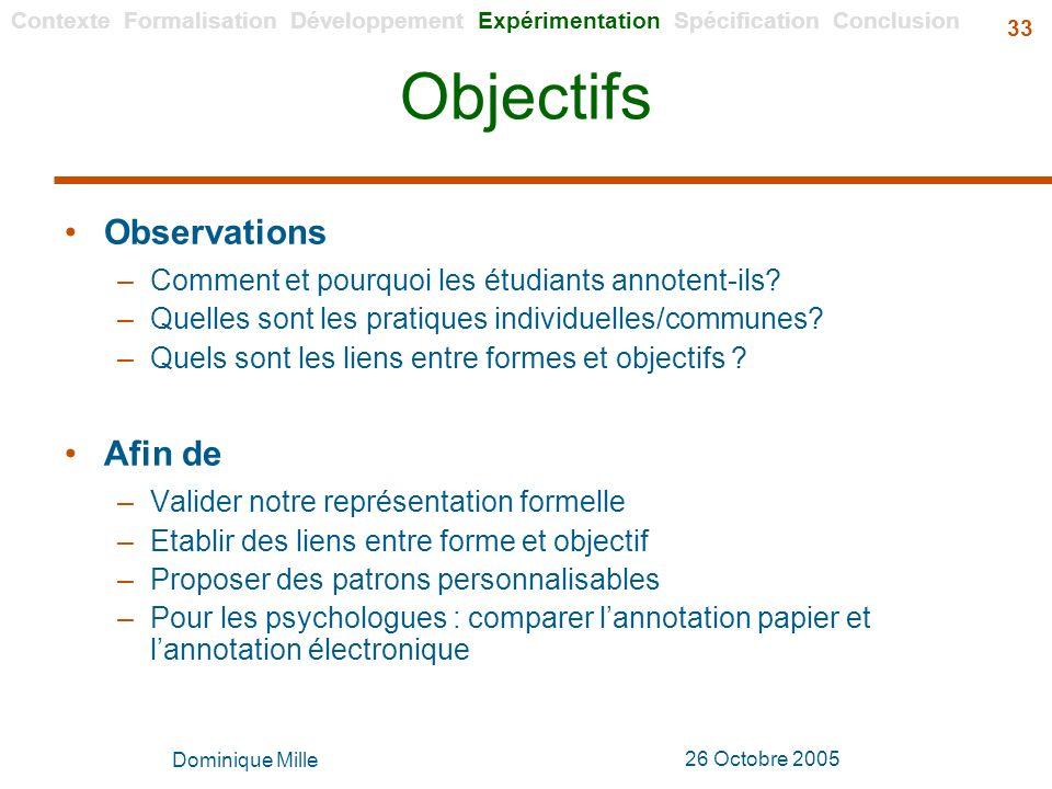 Objectifs Observations Afin de