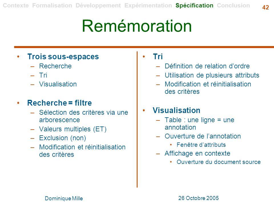 Remémoration Trois sous-espaces Recherche = filtre Tri Visualisation