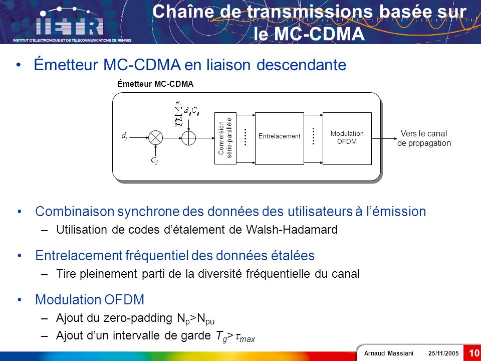 Chaîne de transmissions basée sur le MC-CDMA