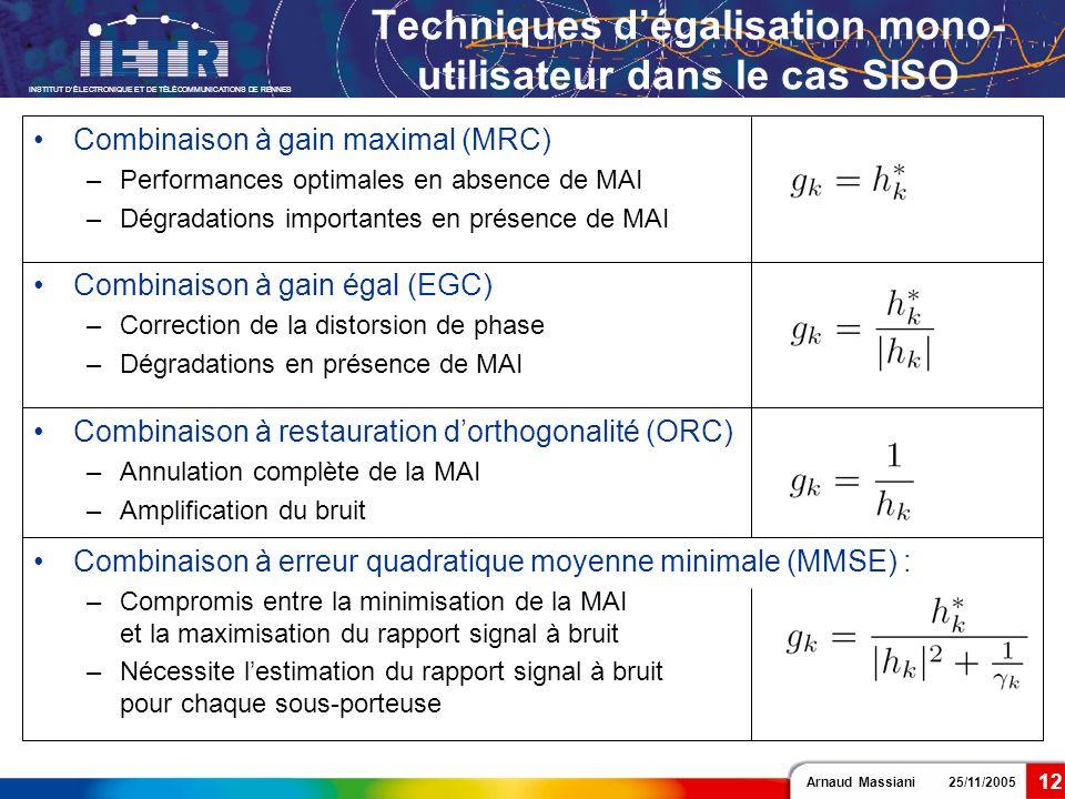 Techniques d'égalisation mono-utilisateur dans le cas SISO