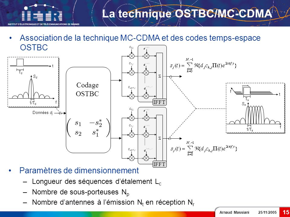 La technique OSTBC/MC-CDMA