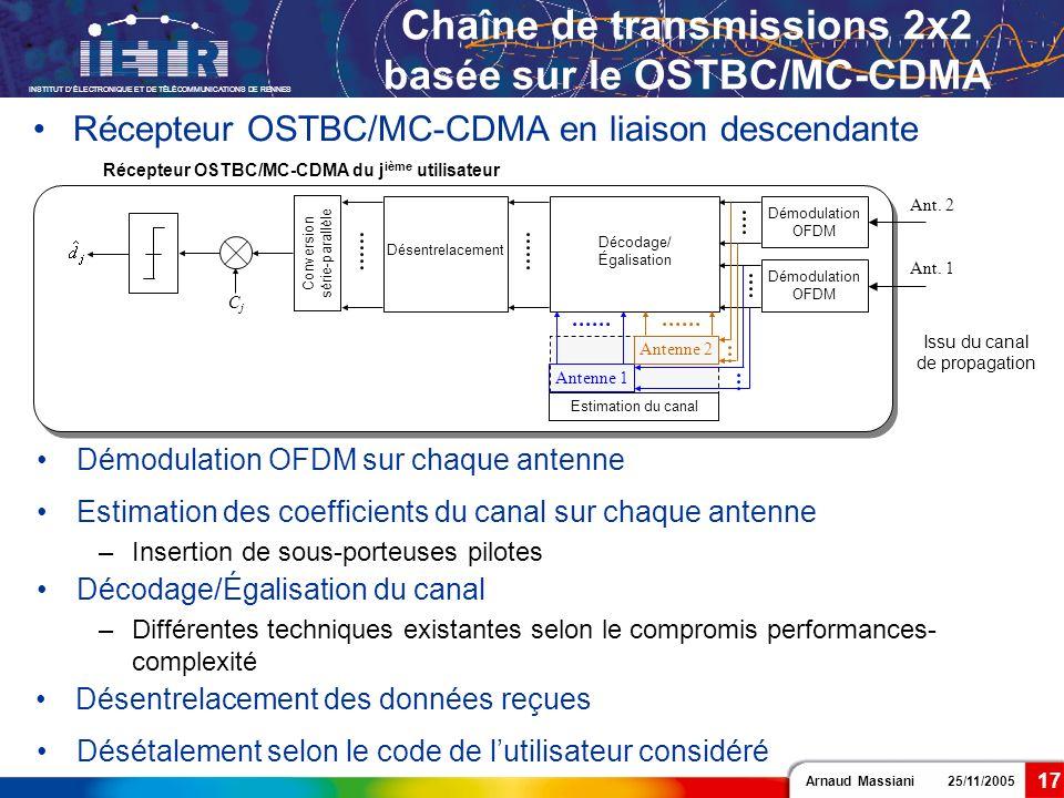 Chaîne de transmissions 2x2 basée sur le OSTBC/MC-CDMA